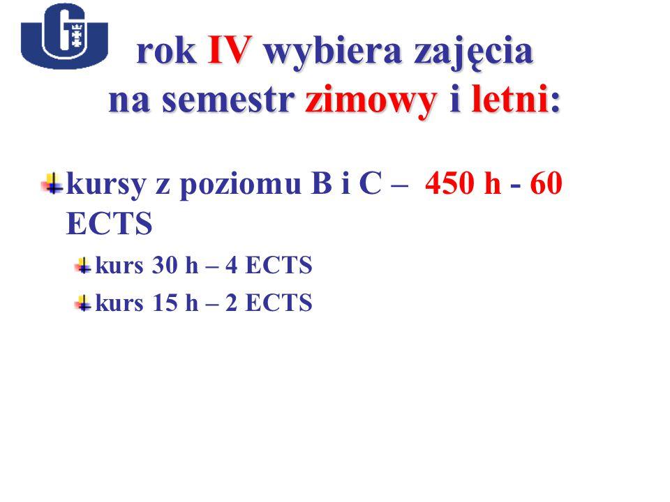 rok IV wybiera zajęcia na semestr zimowy i letni: kursy z poziomu B i C – 450 h - 60 ECTS kurs 30 h – 4 ECTS kurs 15 h – 2 ECTS