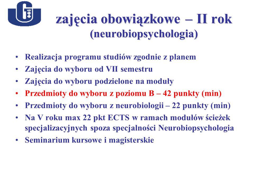 zajęcia obowiązkowe – II rok (neurobiopsychologia) Realizacja programu studiów zgodnie z planem Zajęcia do wyboru od VII semestru Zajęcia do wyboru po