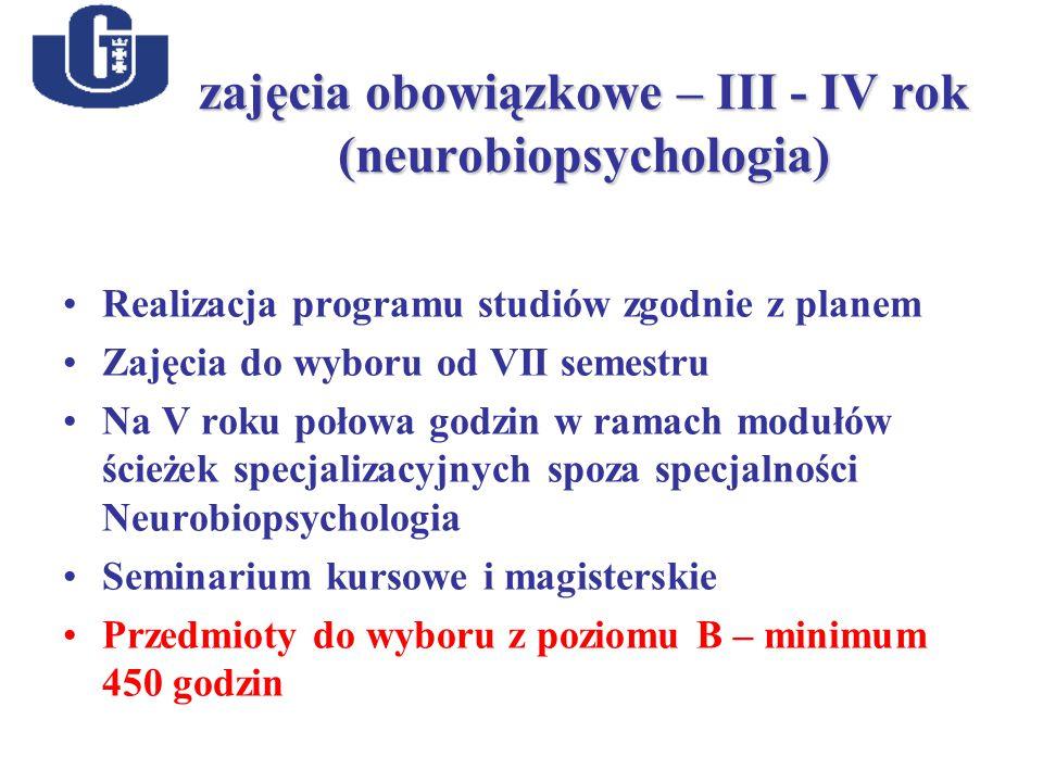 zajęcia obowiązkowe – III - IV rok (neurobiopsychologia) Realizacja programu studiów zgodnie z planem Zajęcia do wyboru od VII semestru Na V roku połowa godzin w ramach modułów ścieżek specjalizacyjnych spoza specjalności Neurobiopsychologia Seminarium kursowe i magisterskie Przedmioty do wyboru z poziomu B – minimum 450 godzin