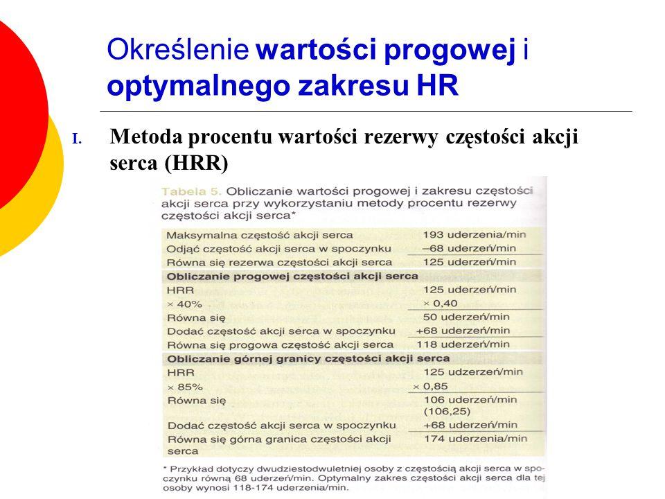 Określenie wartości progowej i optymalnego zakresu HR I.