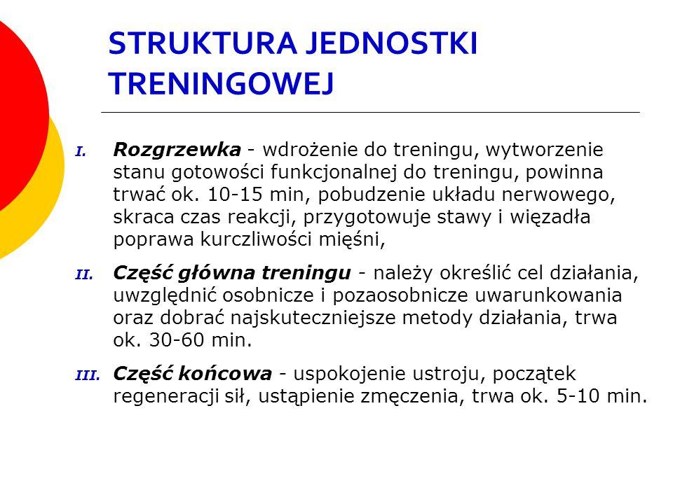 STRUKTURA JEDNOSTKI TRENINGOWEJ I.