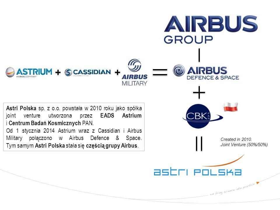 Created in 2010. Joint Venture (50%/50%) Astri Polska sp. z o.o. powstała w 2010 roku jako spółka joint venture utworzona przez EADS Astrium i Centrum