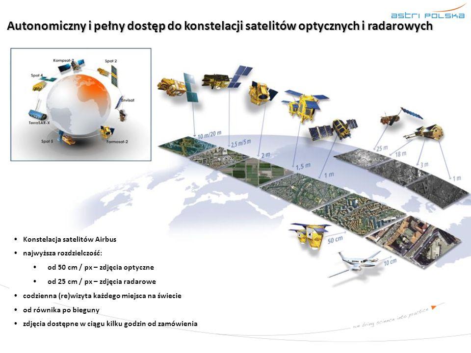 Autonomiczny i pełny dostęp do konstelacji satelitów optycznych i radarowych Autonomiczny i pełny dostęp do konstelacji satelitów optycznych i radarow