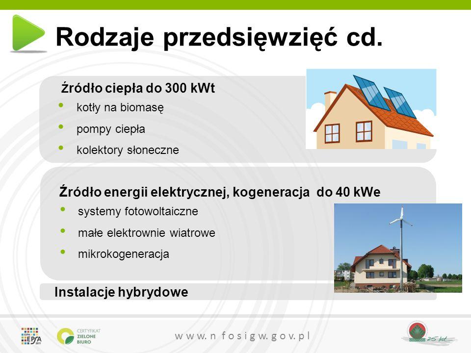 w w w. n f o s i g w. g o v. p l Rodzaje przedsięwzięć cd. Ź ródło ciepła do 300 kWt kotły na biomasę pompy ciepła kolektory słoneczne Źródło energii
