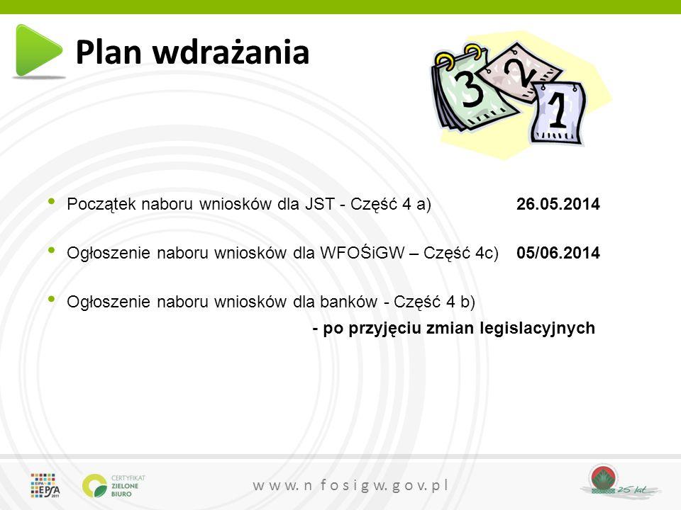 w w w. n f o s i g w. g o v. p l Początek naboru wniosków dla JST - Część 4 a) 26.05.2014 Ogłoszenie naboru wniosków dla WFOŚiGW – Część 4c)05/06.2014