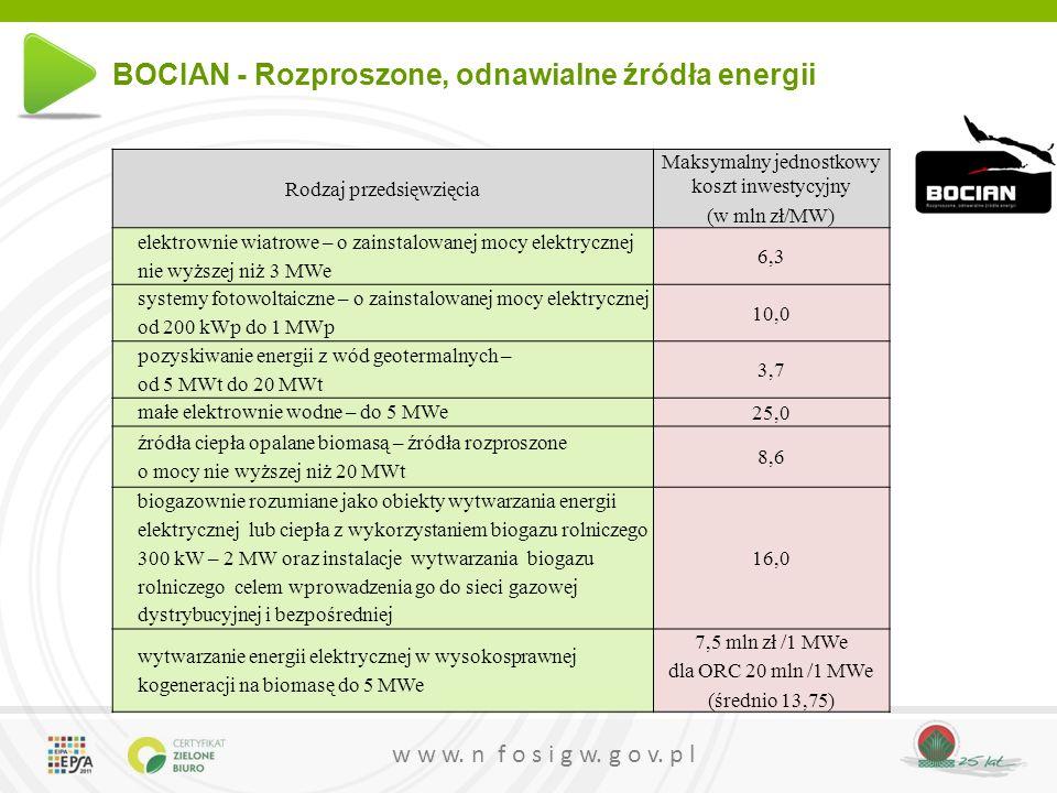 w w w. n f o s i g w. g o v. p l Rodzaj przedsięwzięcia Maksymalny jednostkowy koszt inwestycyjny (w mln zł/MW) elektrownie wiatrowe – o zainstalowane