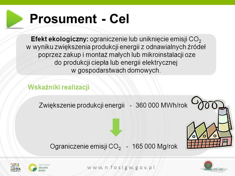 w w w. n f o s i g w. g o v. p l Prosument - Cel Efekt ekologiczny: ograniczenie lub uniknięcie emisji CO 2 w wyniku zwiększenia produkcji energii z o