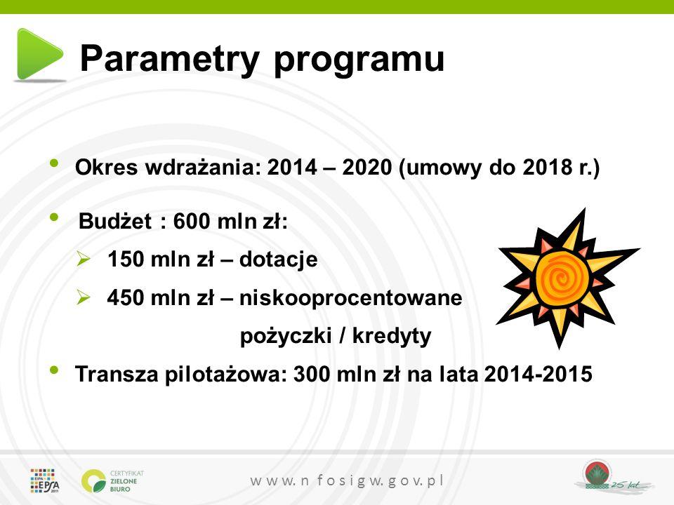 w w w. n f o s i g w. g o v. p l Parametry programu Okres wdrażania: 2014 – 2020 (umowy do 2018 r.) Budżet : 600 mln zł:  150 mln zł – dotacje  450