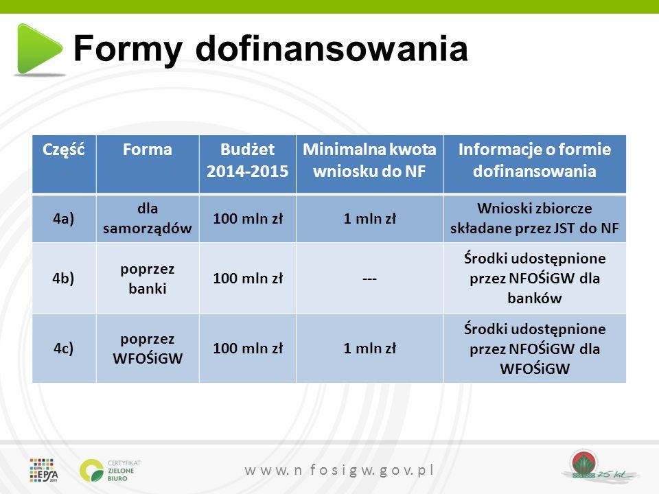 w w w. n f o s i g w. g o v. p l Formy dofinansowania CzęśćFormaBudżet 2014-2015 Minimalna kwota wniosku do NF Informacje o formie dofinansowania 4a)