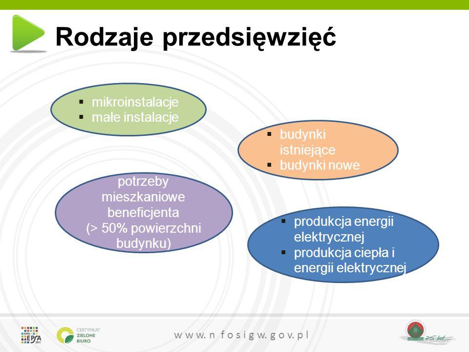 w w w. n f o s i g w. g o v. p l Rodzaje przedsięwzięć  produkcja energii elektrycznej  produkcja ciepła i energii elektrycznej  budynki istniejące