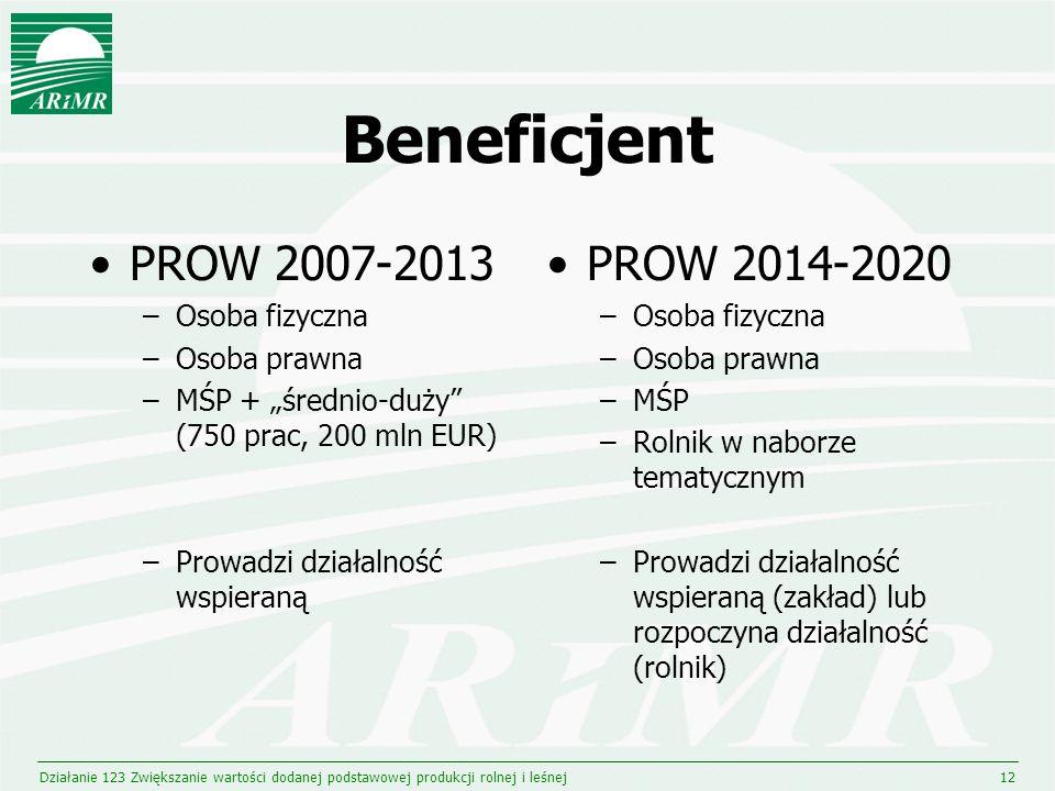 """Beneficjent PROW 2007-2013 –Osoba fizyczna –Osoba prawna –MŚP + """"średnio-duży"""" (750 prac, 200 mln EUR) –Prowadzi działalność wspieraną PROW 2014-2020"""