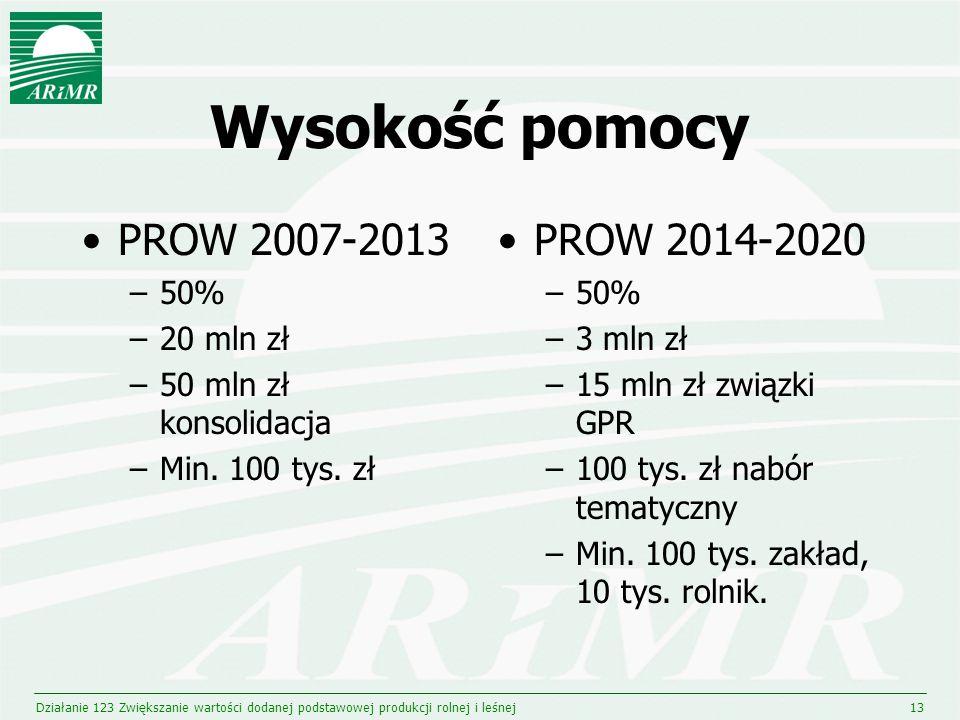 Wysokość pomocy PROW 2007-2013 –50% –20 mln zł –50 mln zł konsolidacja –Min. 100 tys. zł PROW 2014-2020 –50% –3 mln zł –15 mln zł związki GPR –100 tys