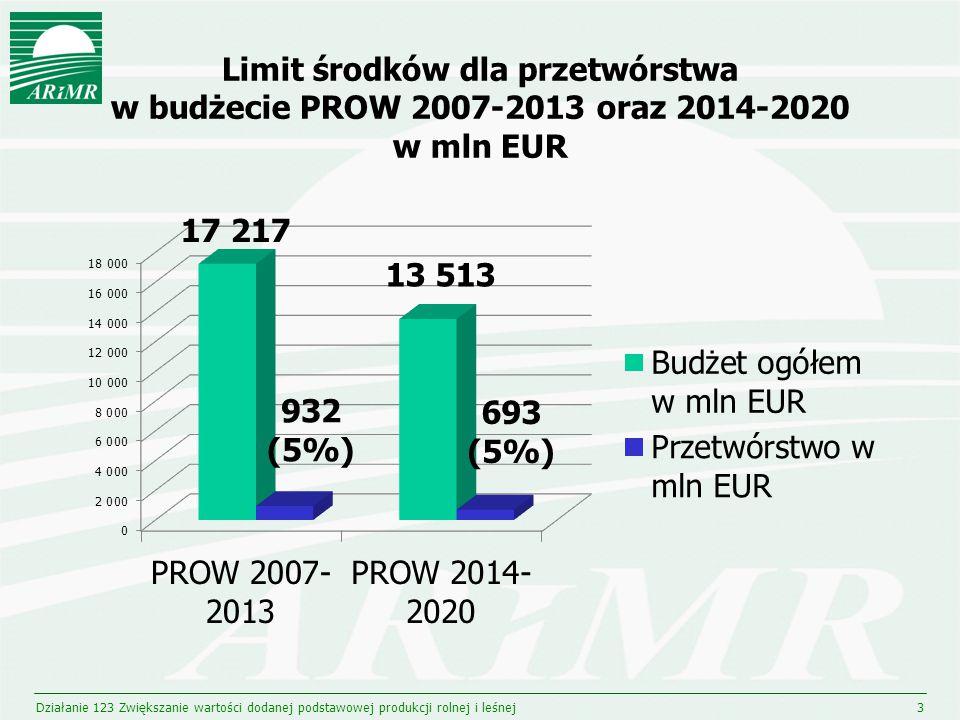4 Wykorzystanie budżetu 2007-2013 Działanie 123 Zwiększanie wartości dodanej podstawowej produkcji rolnej i leśnej Ogółem w przetwórstwie: Złożono: 3518 wniosków na kwotę 10,6 mld zł, Zakontraktowano: 1500 umów na kwotę 3 mld zł (skuteczność: 28% ocenionych pozytywnie) Wypłacono: 2,2 mld zł Mleko: Złożono: 329 wniosków na kwotę 1 mld zł, Zakontraktowano: 201 umów na kwotę 420 mln zł, co stanowi 14% wszystkich umów w ujęciu wartościowym (skuteczność: 42% ocenionych pozytywnie).