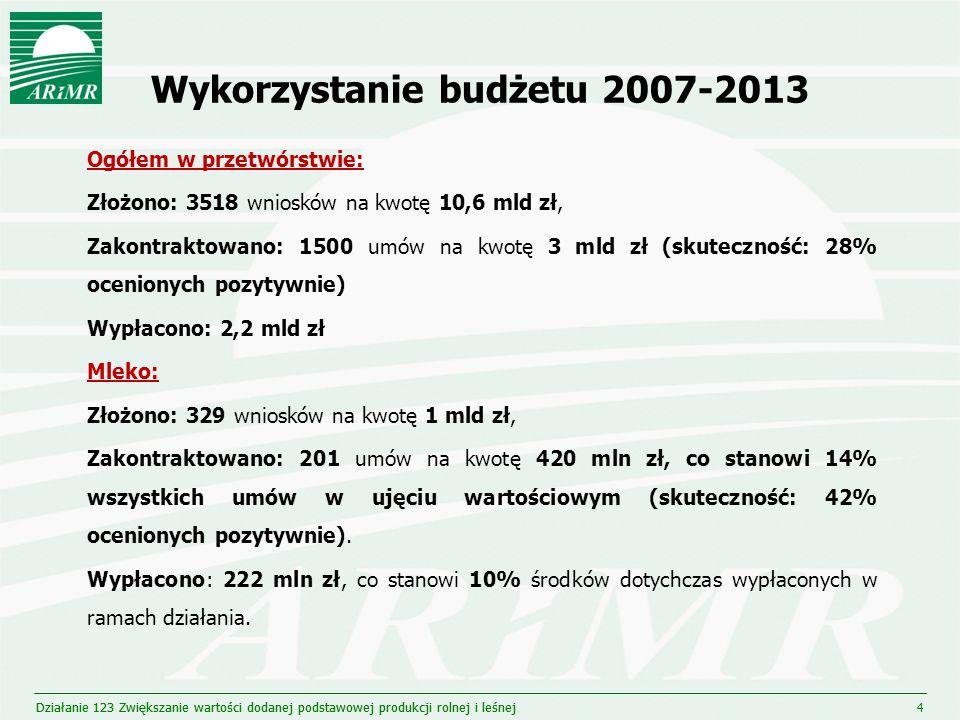 4 Wykorzystanie budżetu 2007-2013 Działanie 123 Zwiększanie wartości dodanej podstawowej produkcji rolnej i leśnej Ogółem w przetwórstwie: Złożono: 35