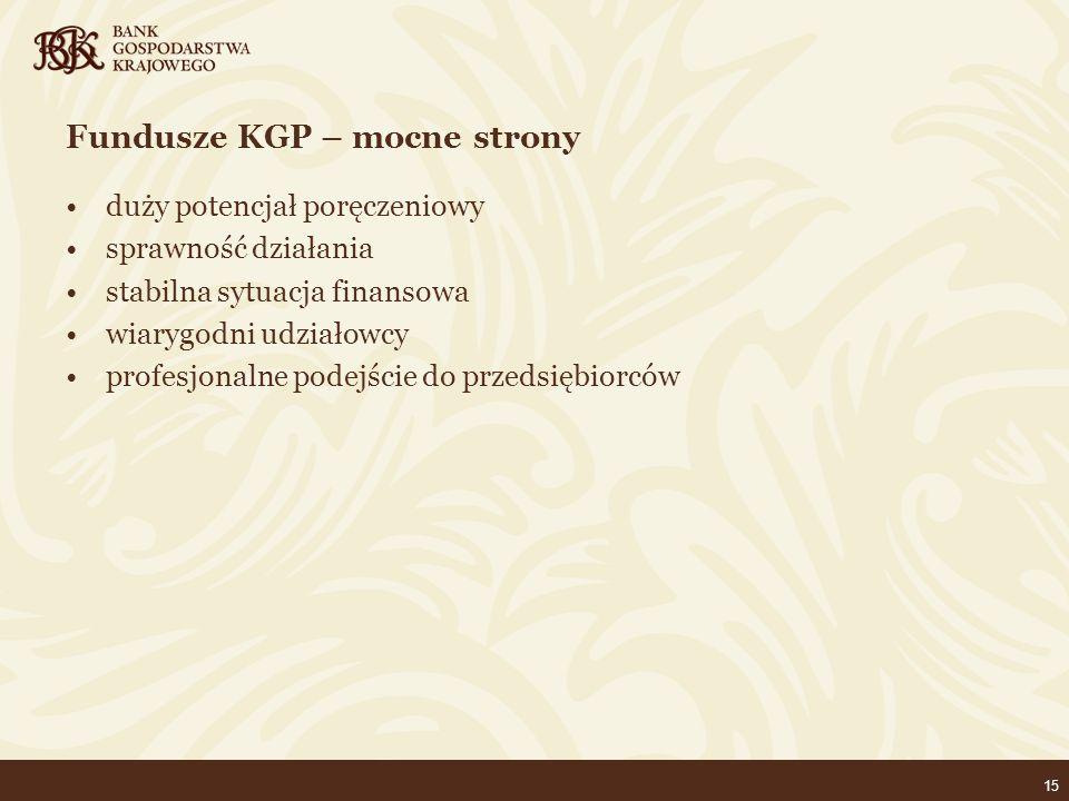 15 Fundusze KGP – mocne strony duży potencjał poręczeniowy sprawność działania stabilna sytuacja finansowa wiarygodni udziałowcy profesjonalne podejście do przedsiębiorców