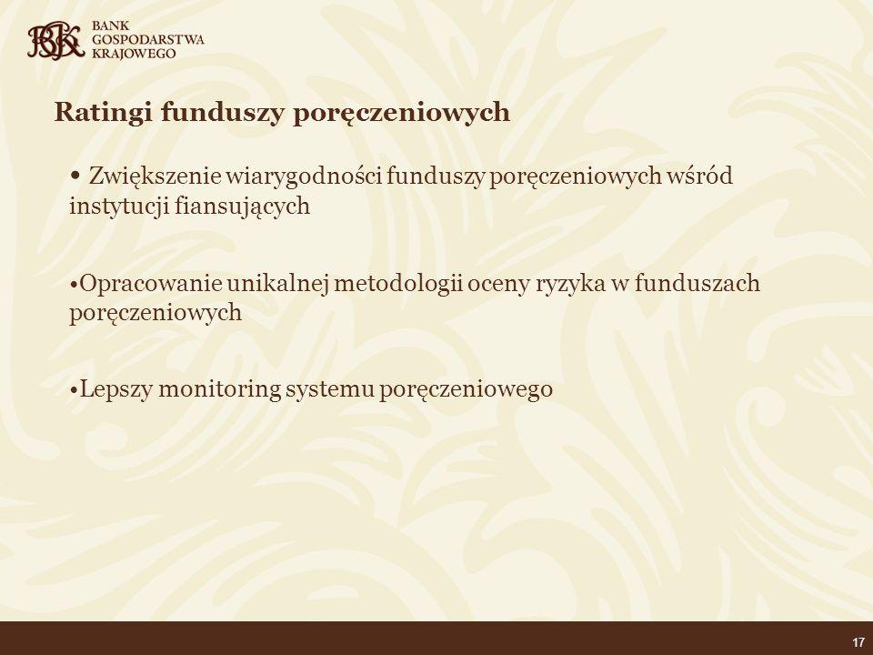 17 Ratingi funduszy poręczeniowych Zwiększenie wiarygodności funduszy poręczeniowych wśród instytucji fiansujących Opracowanie unikalnej metodologii oceny ryzyka w funduszach poręczeniowych Lepszy monitoring systemu poręczeniowego