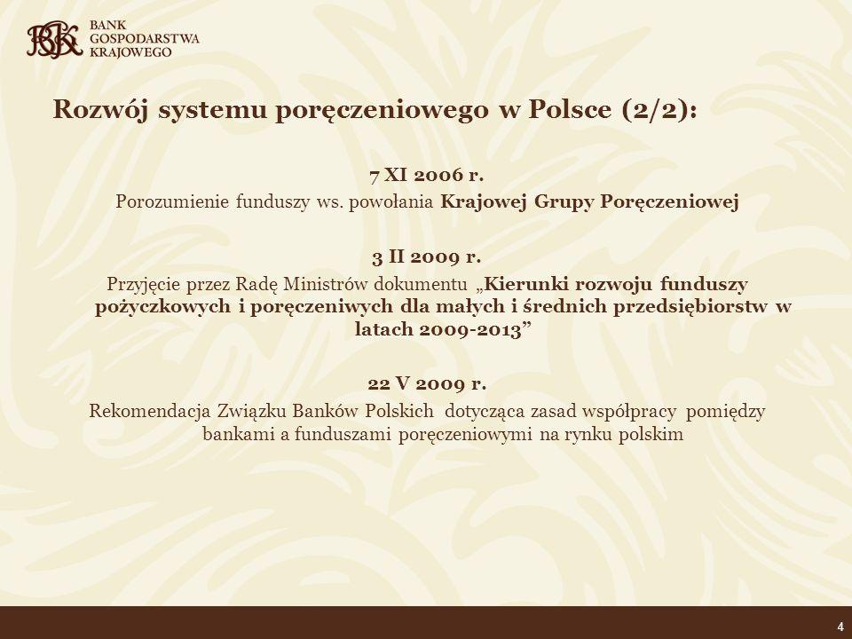5 Cele systemu poręczeniowego w Polsce: ułatwienie dostępu MŚP do finansowania zewnętrznego (kredytów) stworzenie zintegrowanego, efektywnego i bezpiecznego finansowo systemu funduszy poręczeniowych wspomaganie procesów tworzenia nowych miejsc pracy w sektorze MŚP