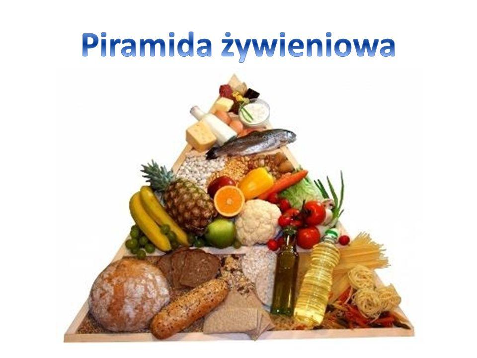 Źródłem energii oraz składników odżywczych dla ustroju człowieka jest żywność.