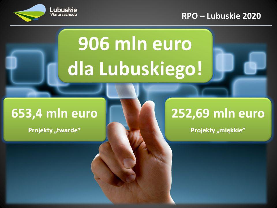 Dziękuję za uwagę Maciej Szykuła Wicemarszałek Województwa Lubuskiego