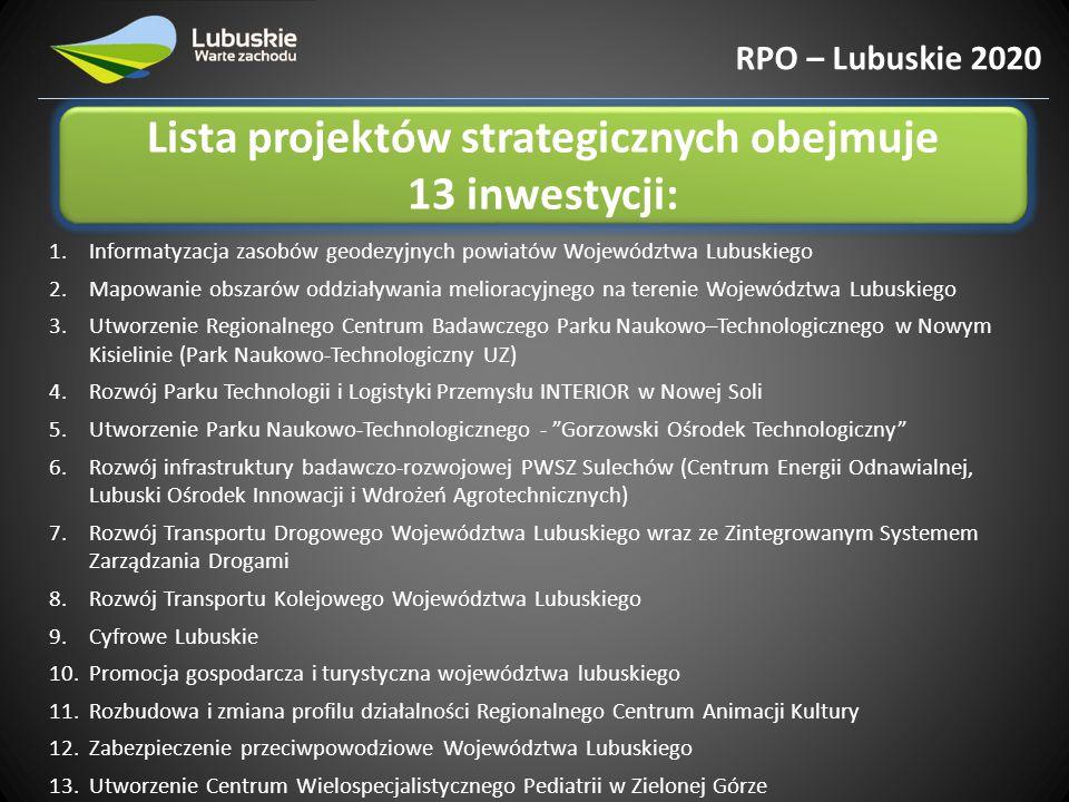 Zintegrowane Inwestycje Terytorialne (ZIT) RPO – Lubuskie 2020 specjalna pula 66,6 mln euro dla obu lubuskich stolic: Gorzowa Wlkp.