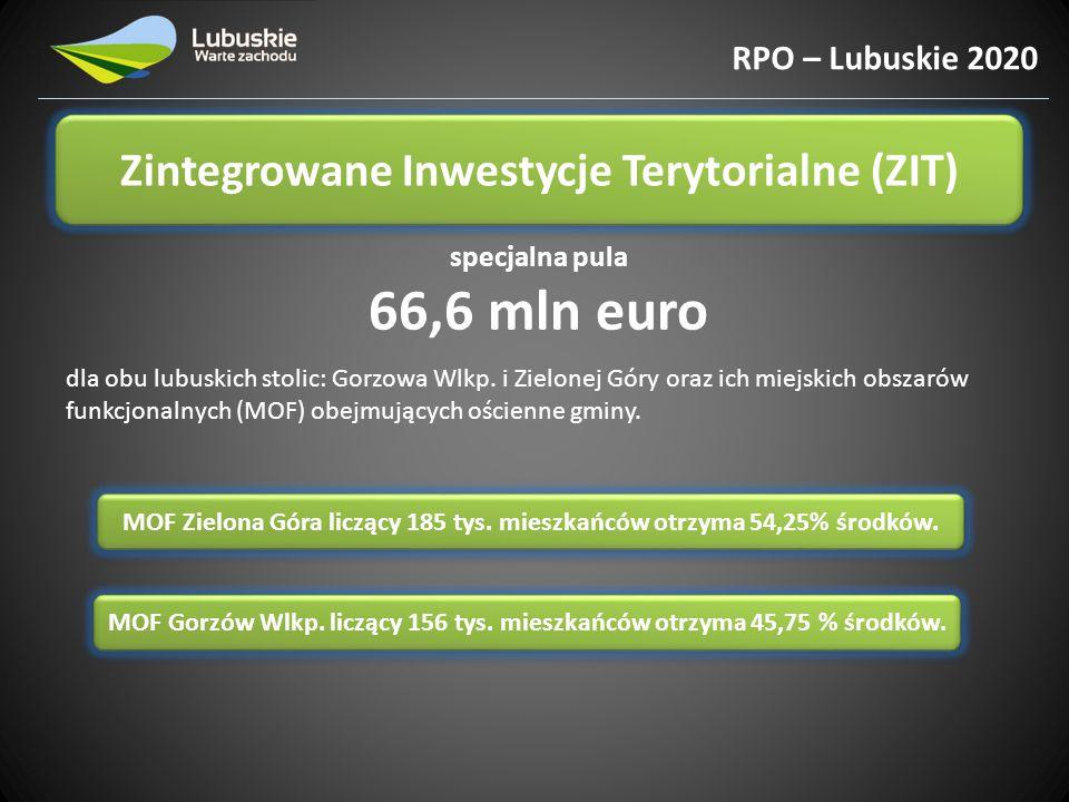 RPO – Lubuskie 2020