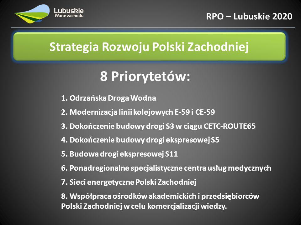 Kontrakt Terytorialny RPO – Lubuskie 2020 Umowa między rządem RP a samorządem województwa, dotycząca finansowania kluczowych inwestycji regionalnych.