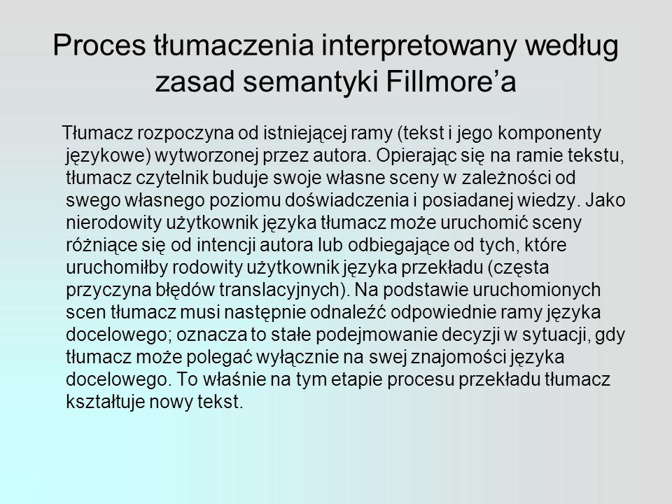 Proces tłumaczenia interpretowany według zasad semantyki Fillmore'a Tłumacz rozpoczyna od istniejącej ramy (tekst i jego komponenty językowe) wytworzonej przez autora.