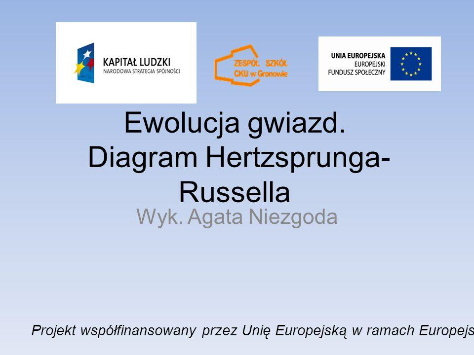 Ewolucja gwiazd. Diagram Hertzsprunga- Russella Wyk. Agata Niezgoda Projekt współfinansowany przez Unię Europejską w ramach Europejskiego Funduszu Spo
