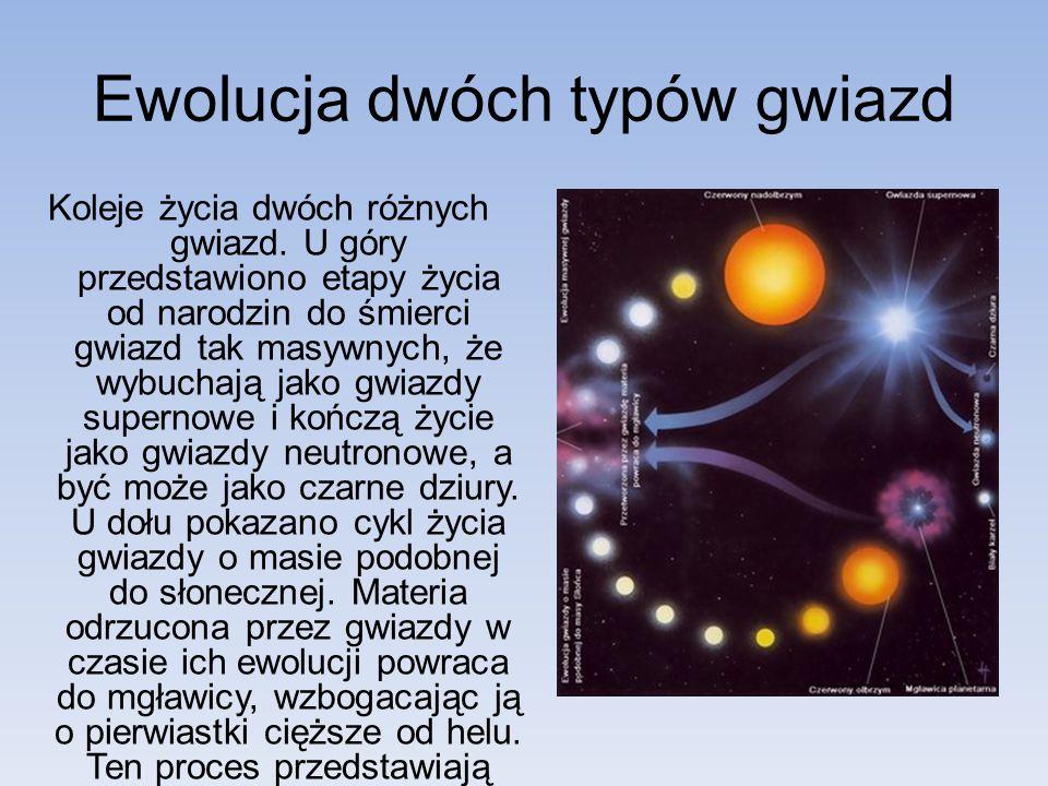 Ewolucja dwóch typów gwiazd Koleje życia dwóch różnych gwiazd. U góry przedstawiono etapy życia od narodzin do śmierci gwiazd tak masywnych, że wybuch