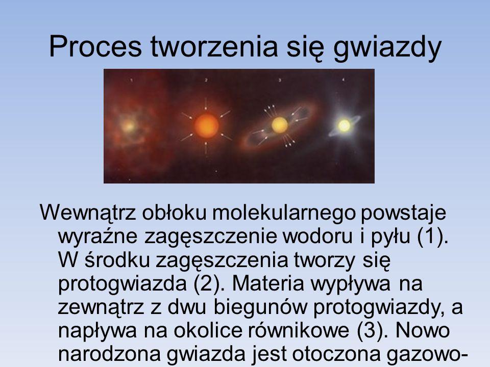 Proces tworzenia się gwiazdy Wewnątrz obłoku molekularnego powstaje wyraźne zagęszczenie wodoru i pyłu (1). W środku zagęszczenia tworzy się protogwia