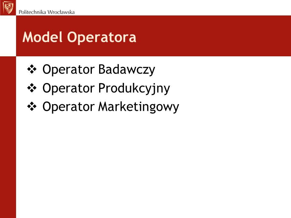 Model Operatora  Operator Badawczy  Operator Produkcyjny  Operator Marketingowy