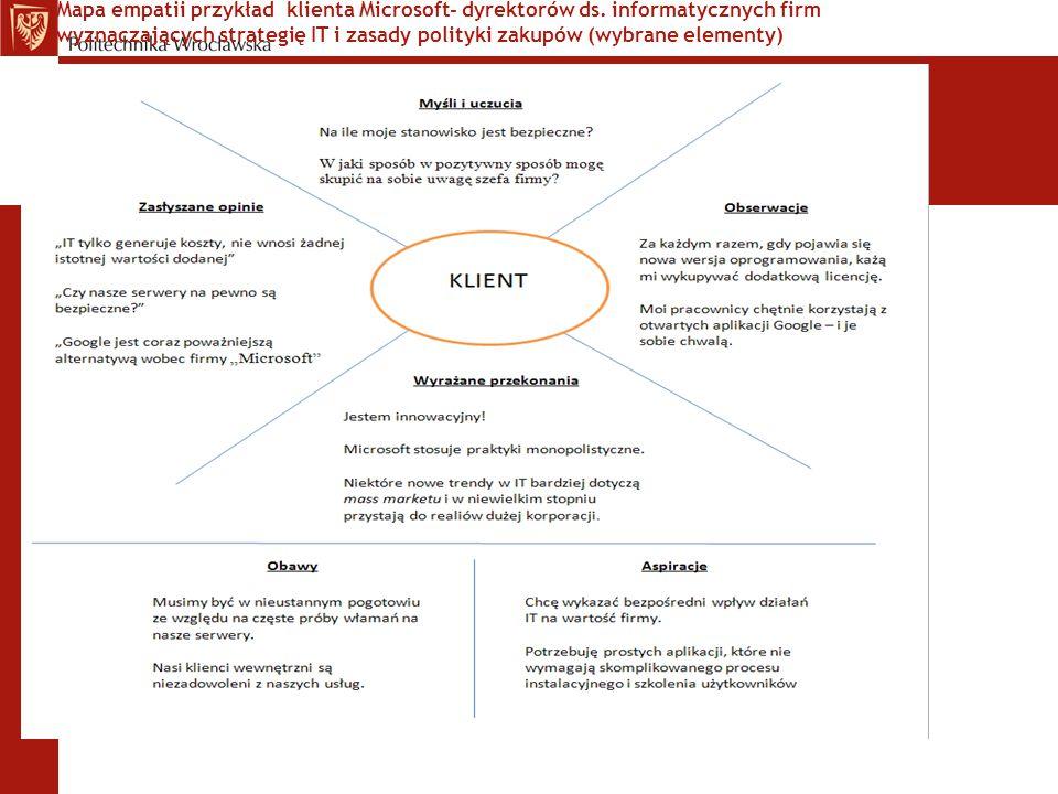 Mapa empatii przykład klienta Microsoft- dyrektorów ds. informatycznych firm wyznaczających strategię IT i zasady polityki zakupów (wybrane elementy)