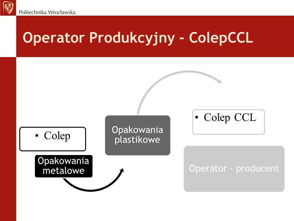 Operator Produkcyjny - ColepCCL Colep Opakowania metalowe Opakowania plastikowe Colep CCL Operator - producent