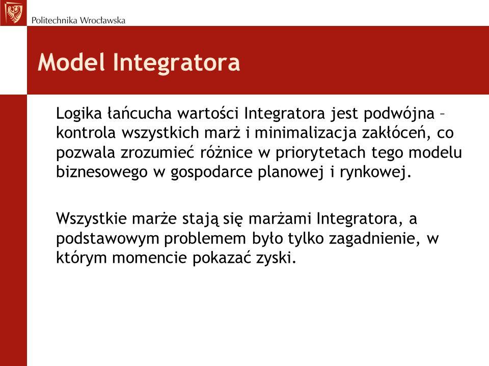 Model Integratora Logika łańcucha wartości Integratora jest podwójna – kontrola wszystkich marż i minimalizacja zakłóceń, co pozwala zrozumieć różnice