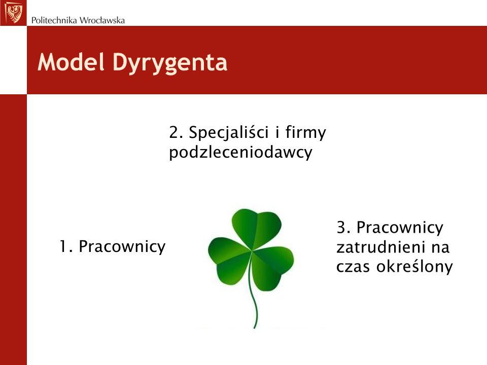 Model Dyrygenta 1. Pracownicy 2. Specjaliści i firmy podzleceniodawcy 3. Pracownicy zatrudnieni na czas określony