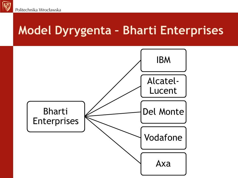Model Dyrygenta – Bharti Enterprises Bharti Enterprises IBM Alcatel- Lucent Del MonteVodafoneAxa