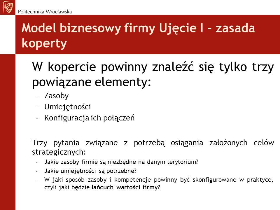 Schemat modelu biznesowego -FREE Open source jako ciekawa odmiana freemium KP (Linuksowa) społeczność OS KD Wsparcie dla oprogramowania Tworzenie i testowanie PW Oprogramowanie zasadnicze Stale aktualizowane oprogramowanie, wsparcie, gwarancja RzK Samoobsłu- ga i dostęp do inżynierów SK Samodzielni użytkownicy Klienci okresowi KZ Oprogramowanie RED HAT K Redhat.com Globalne oddziały red hat KS Charakterystyczne dla firmy usługowej PS Opłaty klientów okresowych