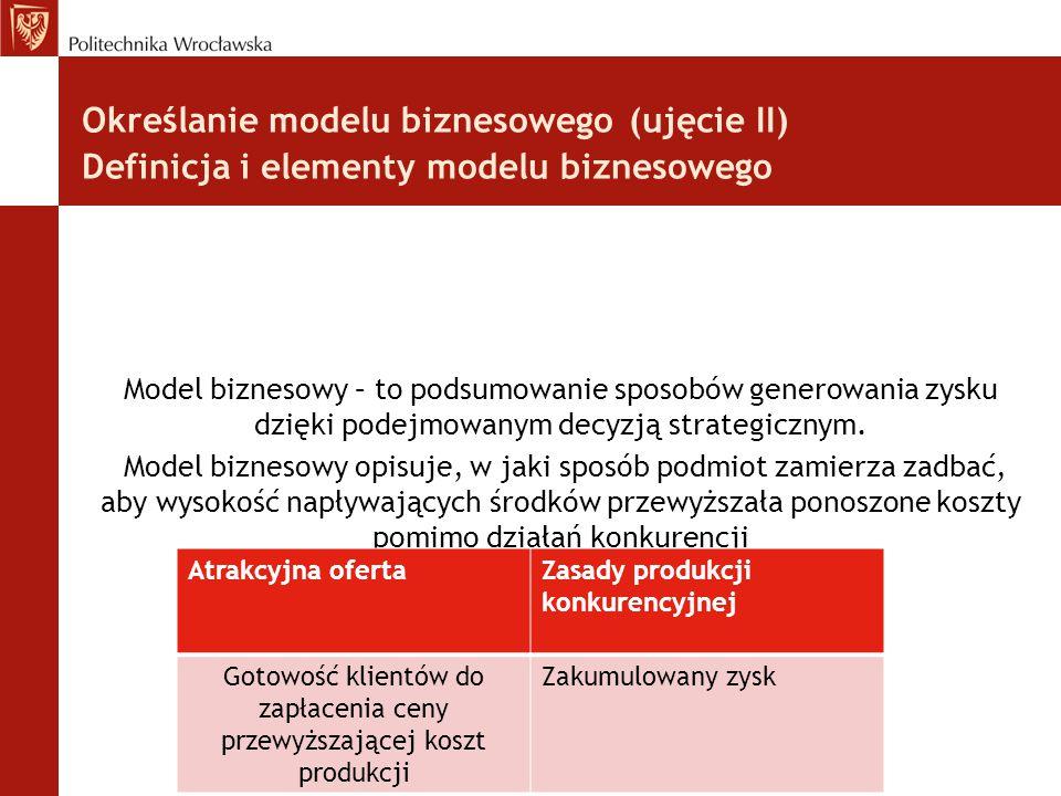 Określanie modelu biznesowego (ujęcie II) Definicja i elementy modelu biznesowego Model biznesowy – to podsumowanie sposobów generowania zysku dzięki