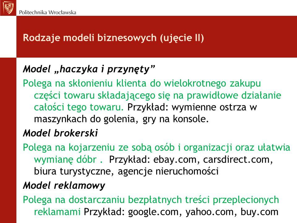 """Rodzaje modeli biznesowych (ujęcie II) Model """"haczyka i przynęty"""" Polega na skłonieniu klienta do wielokrotnego zakupu części towaru składającego się"""