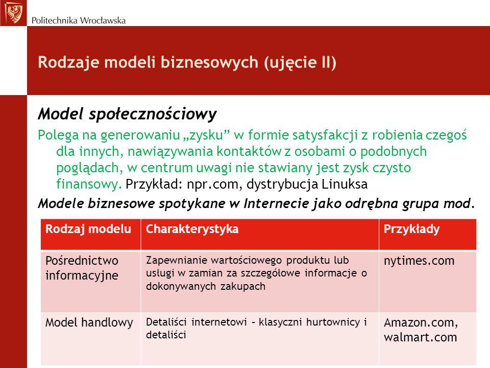 """Rodzaje modeli biznesowych (ujęcie II) Model społecznościowy Polega na generowaniu """"zysku"""" w formie satysfakcji z robienia czegoś dla innych, nawiązyw"""