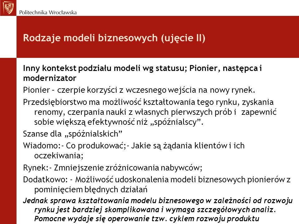 Rodzaje modeli biznesowych (ujęcie II) Inny kontekst podziału modeli wg statusu; Pionier, następca i modernizator Pionier – czerpie korzyści z wczesne