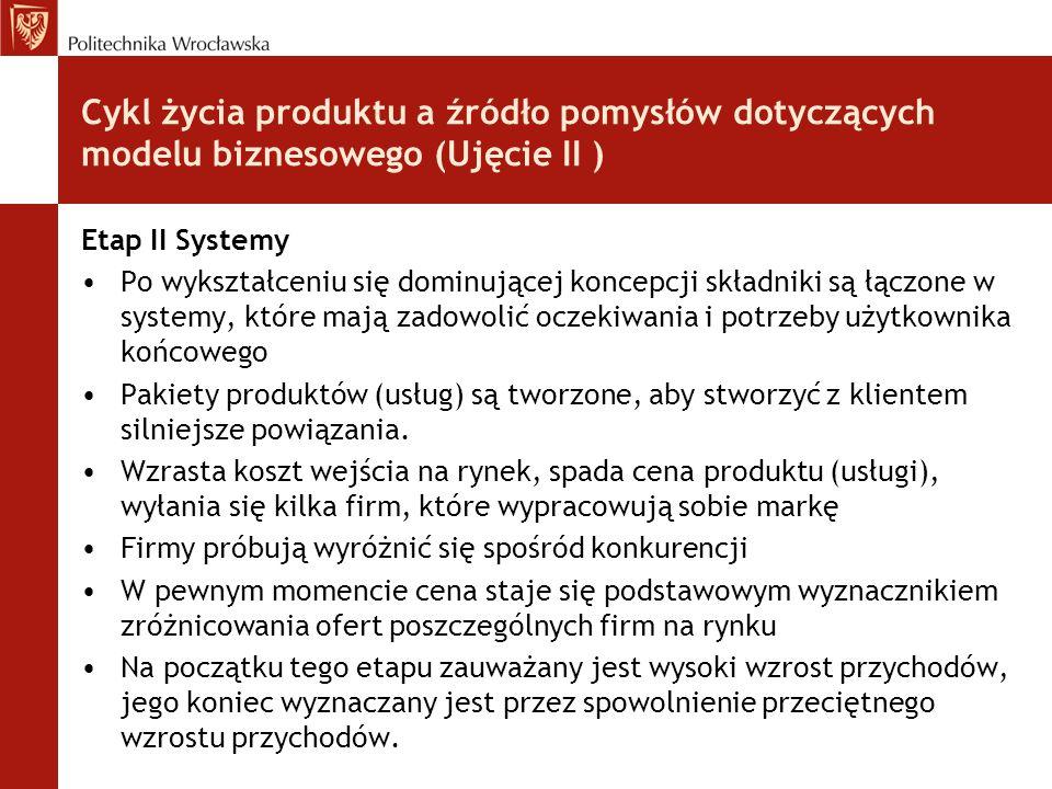 Cykl życia produktu a źródło pomysłów dotyczących modelu biznesowego (Ujęcie II ) Etap II Systemy Po wykształceniu się dominującej koncepcji składniki