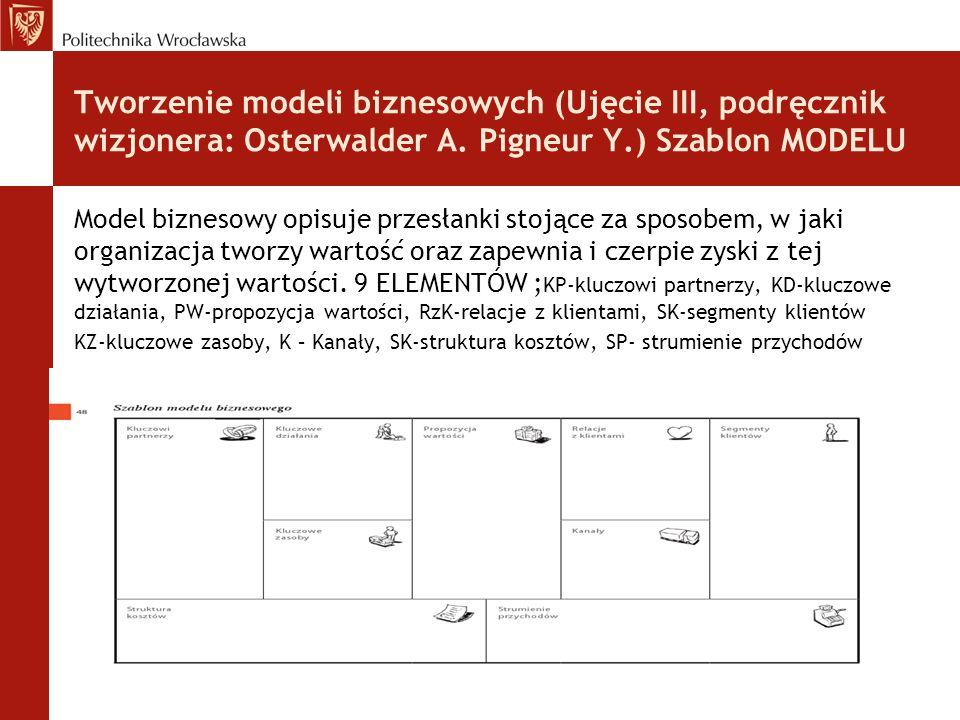 Tworzenie modeli biznesowych (Ujęcie III, podręcznik wizjonera: Osterwalder A. Pigneur Y.) Szablon MODELU Model biznesowy opisuje przesłanki stojące z
