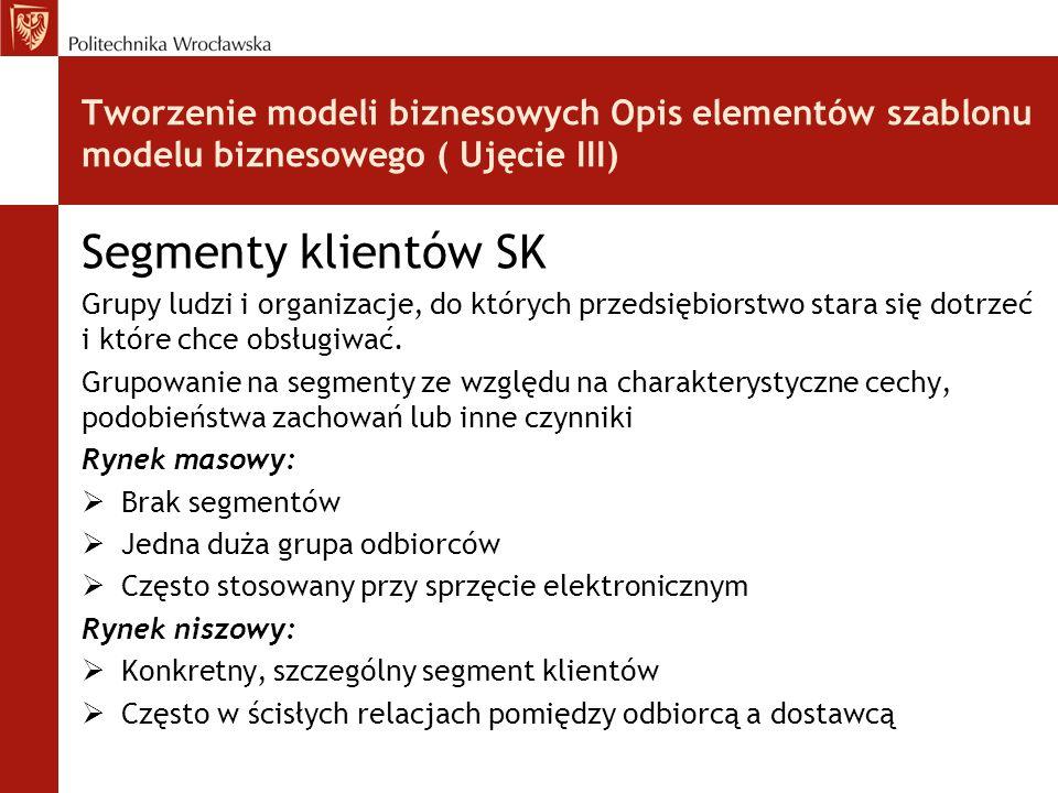 Tworzenie modeli biznesowych Opis elementów szablonu modelu biznesowego ( Ujęcie III) Segmenty klientów SK Grupy ludzi i organizacje, do których przed