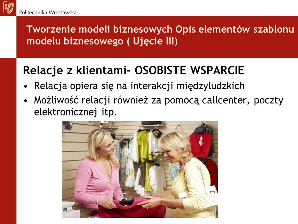 Tworzenie modeli biznesowych Opis elementów szablonu modelu biznesowego ( Ujęcie III) Relacje z klientami- OSOBISTE WSPARCIE Relacja opiera się na int