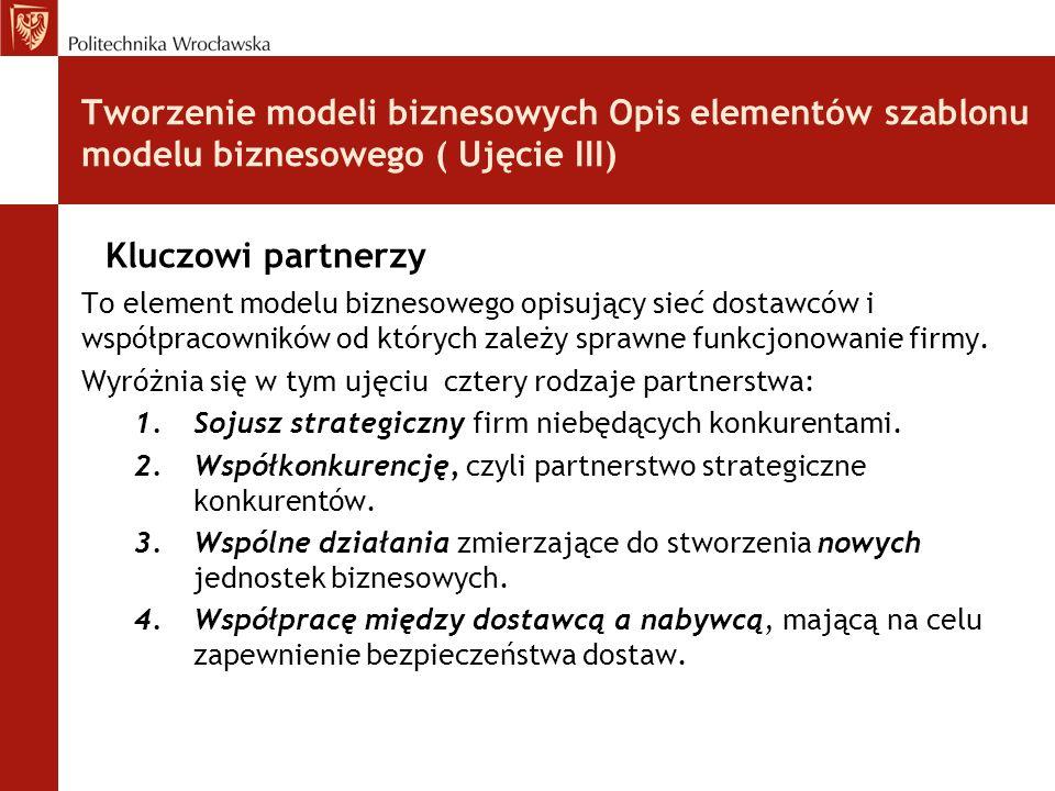 Tworzenie modeli biznesowych Opis elementów szablonu modelu biznesowego ( Ujęcie III) Kluczowi partnerzy To element modelu biznesowego opisujący sieć