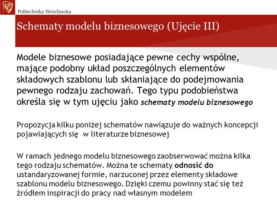 Schematy modelu biznesowego (Ujęcie III) Modele biznesowe posiadające pewne cechy wspólne, mające podobny układ poszczególnych elementów składowych sz