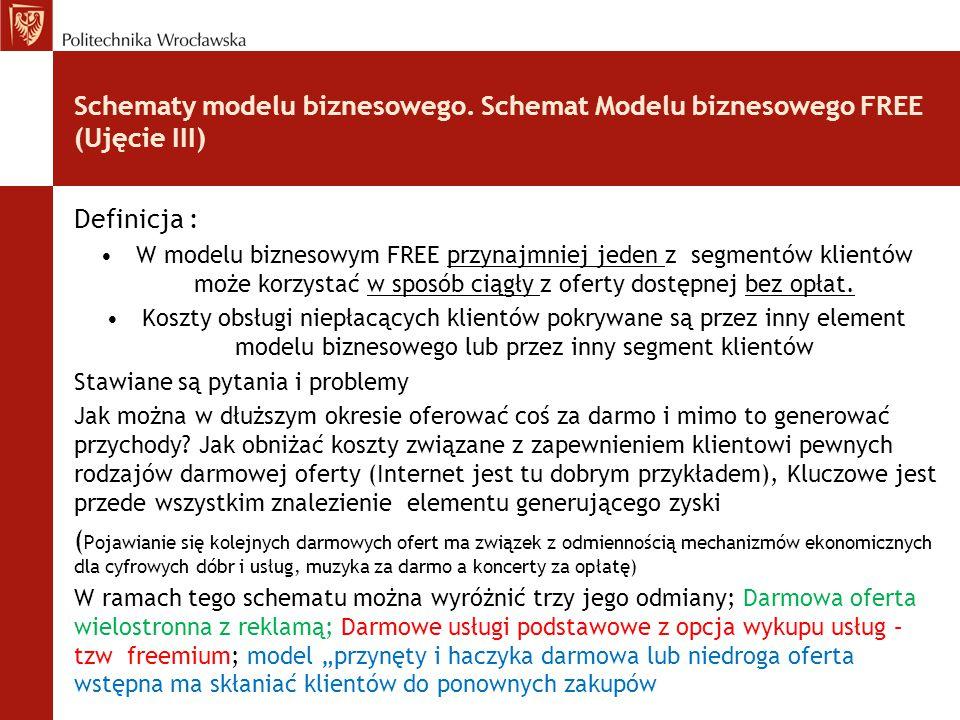 Schematy modelu biznesowego. Schemat Modelu biznesowego FREE (Ujęcie III) Definicja : W modelu biznesowym FREE przynajmniej jeden z segmentów klientów