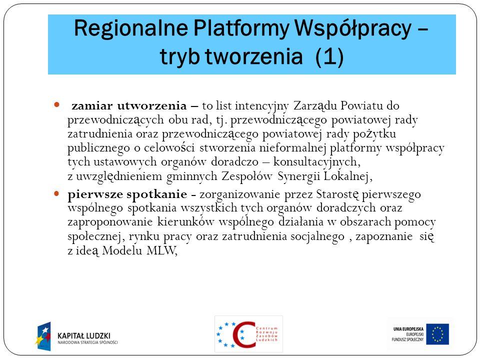 zamiar utworzenia – to list intencyjny Zarz ą du Powiatu do przewodnicz ą cych obu rad, tj.