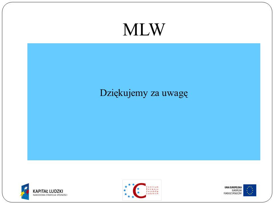 Dziękujemy za uwagę MLW